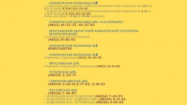 Список телефонов ярославских COVID-больниц